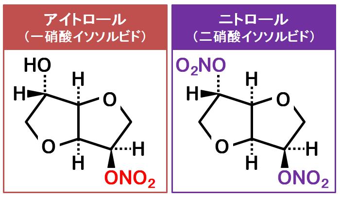 一 硝酸 イソソルビド