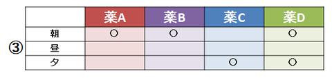一包化例題1-2