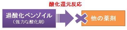 エピデュオ~過酸化ベンゾイルの酸化作用
