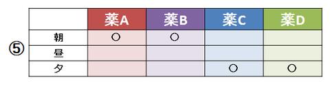一包化例題2-2
