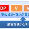 ステロイド外用剤の『リンデロン』、DP・V・VG・Aの違いは?~4種の強さと使い分け